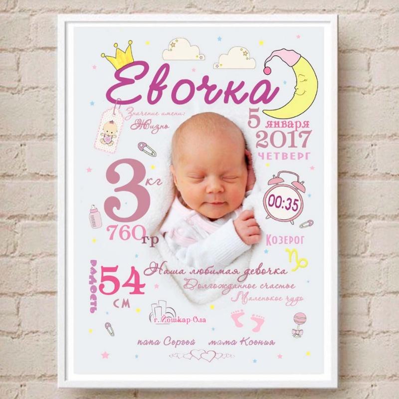 Картинка с датой рождения ребенка